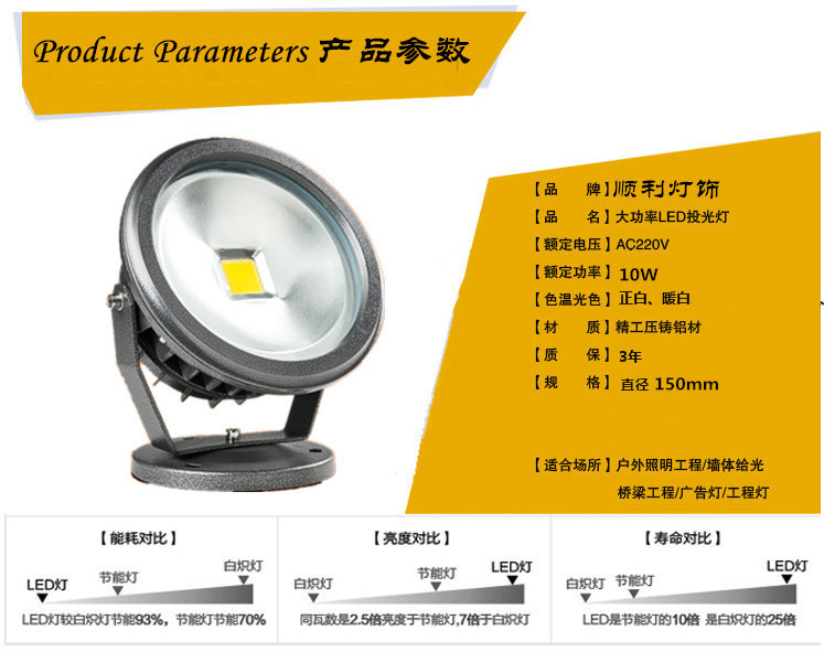 Circle projectine lamp outdoor led 30w50wled outdoor waterproof floodlight lamp lighting lamp<br><br>Aliexpress