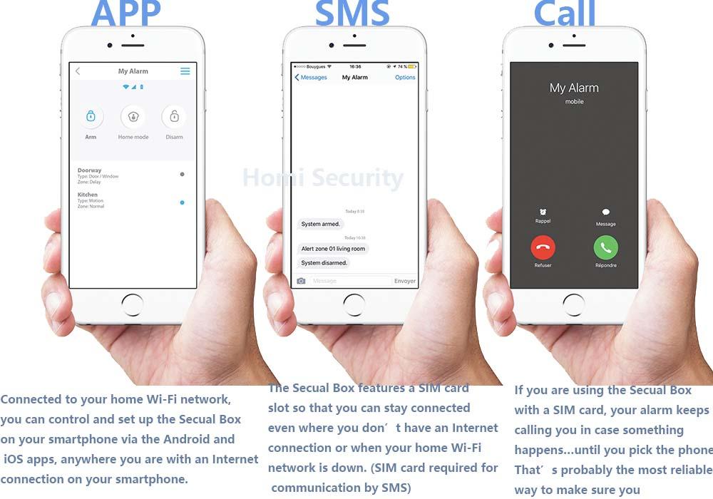 APP SMS call