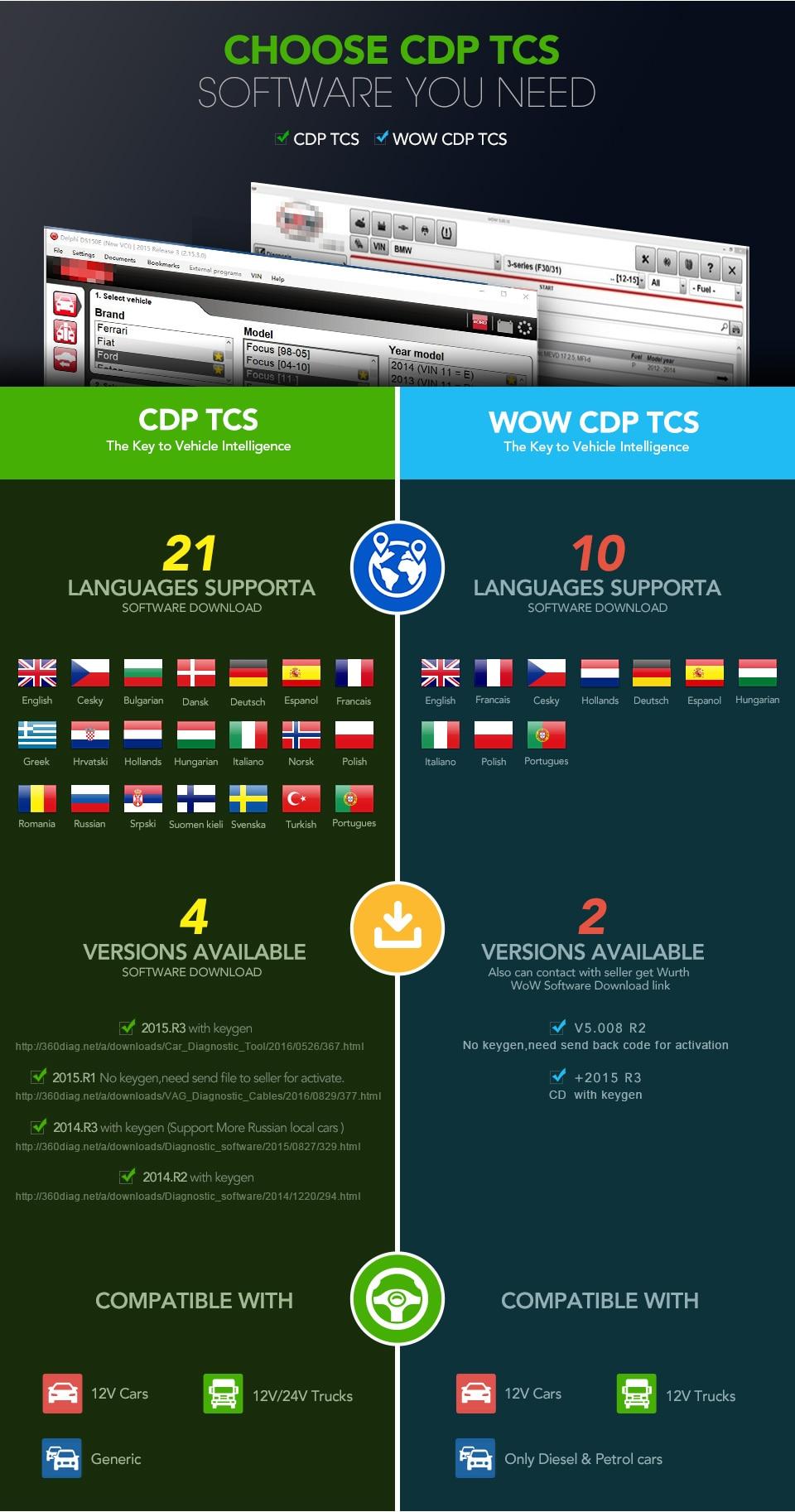CDP_08
