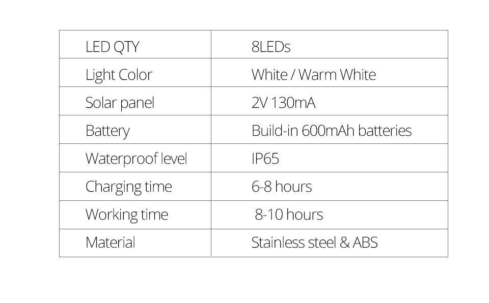 solar lawn lamps (5)