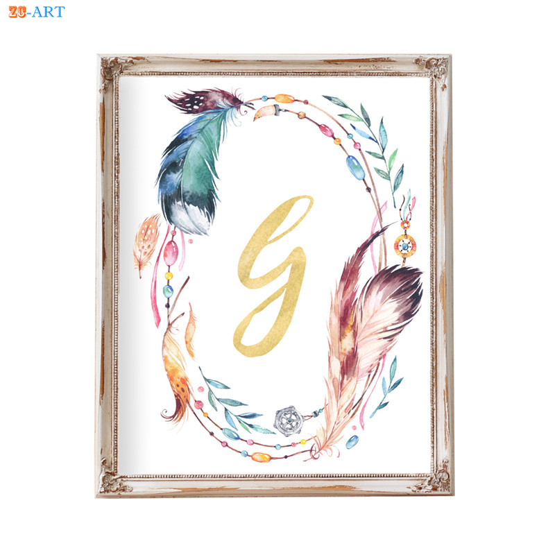 Feather and Watercolor Birds Quote Print Wedding Gift Wall Art Poster Giclee 2