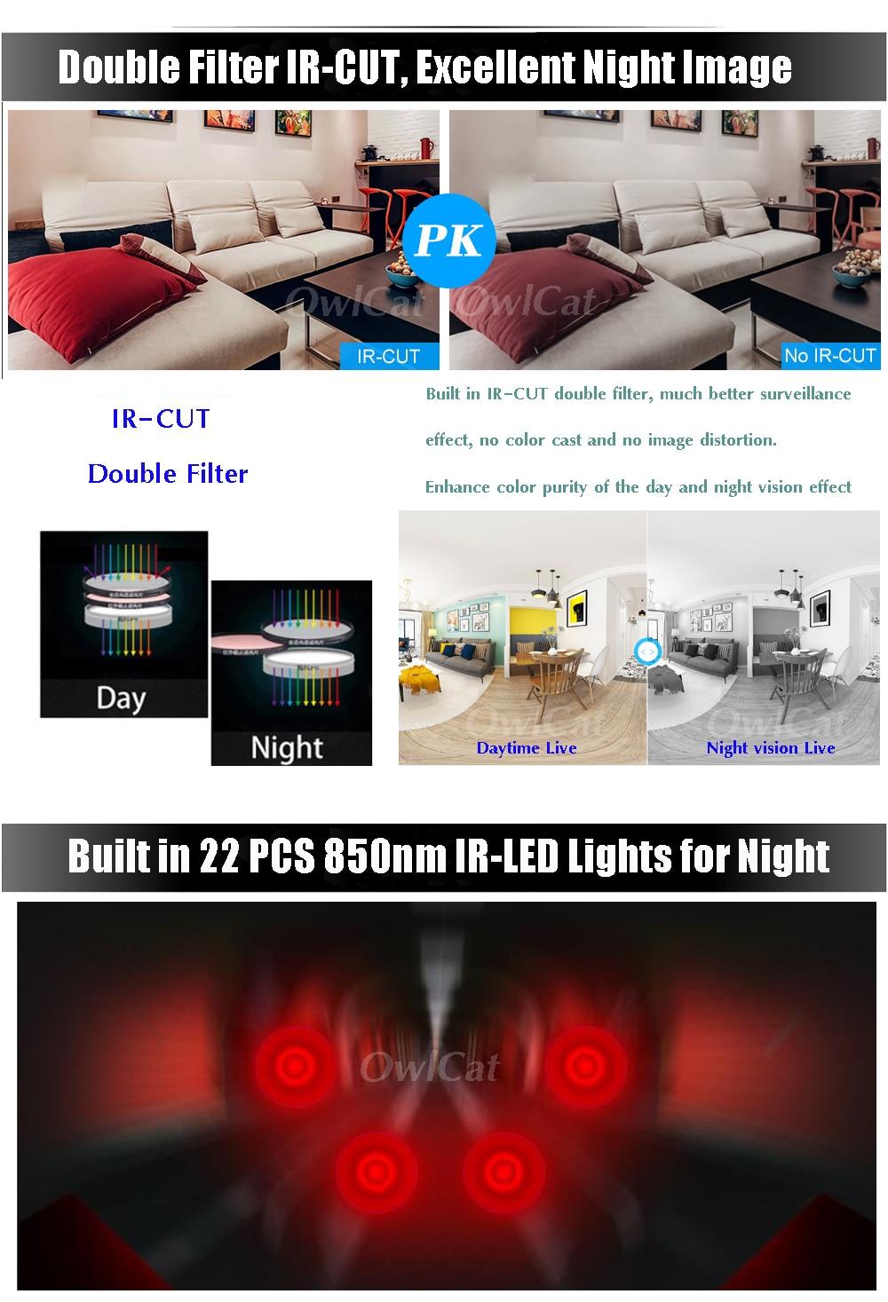 IR-LED