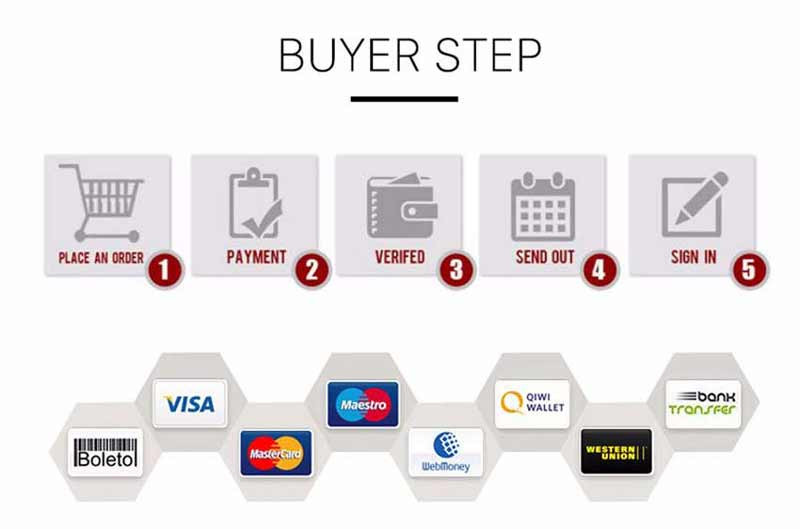 buy step