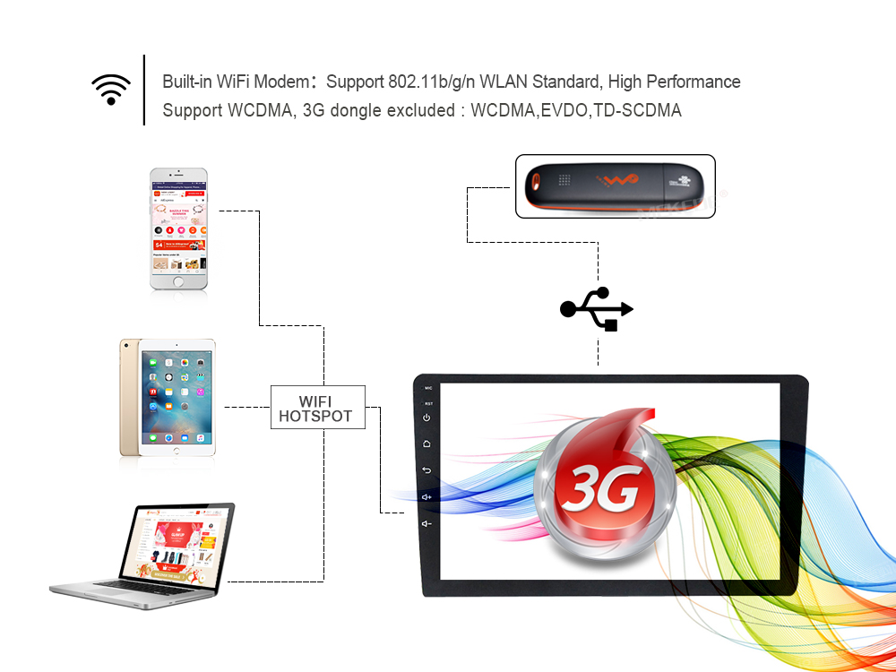WIFI-3G
