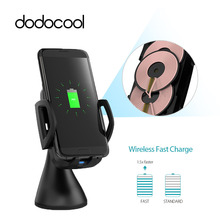 dodocool 10W 3 Coils Qi Wireless Car Charger Charging Dock Pad Phone Chargers for Samsung Galaxy S7 S6 Edge Plus Nexus 4/5/6/7