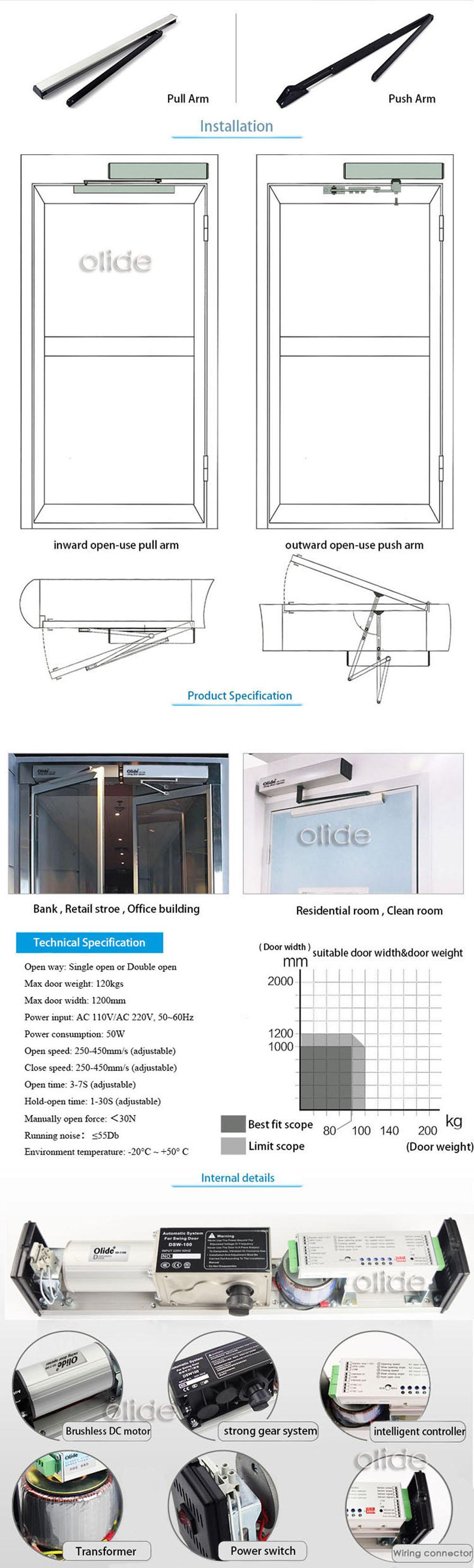 Swinging Open Door Mechanism Features 4