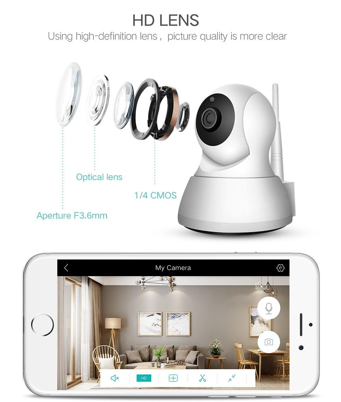 camera wifi (6)