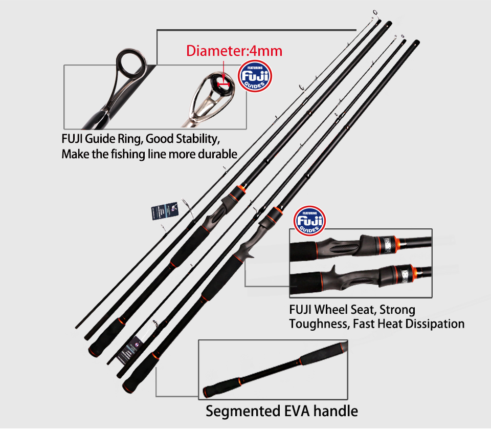 Kingdom Spinning Rods 2.7m 3m Carbon Fishing rod M MH Casting rods Fast Lure Feeder Rod Fishing Pole 3 Sections (4)
