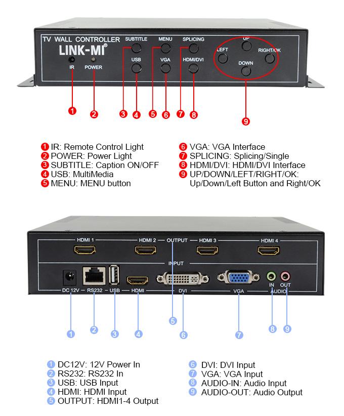 LINK-MI LM-TV04M (1)