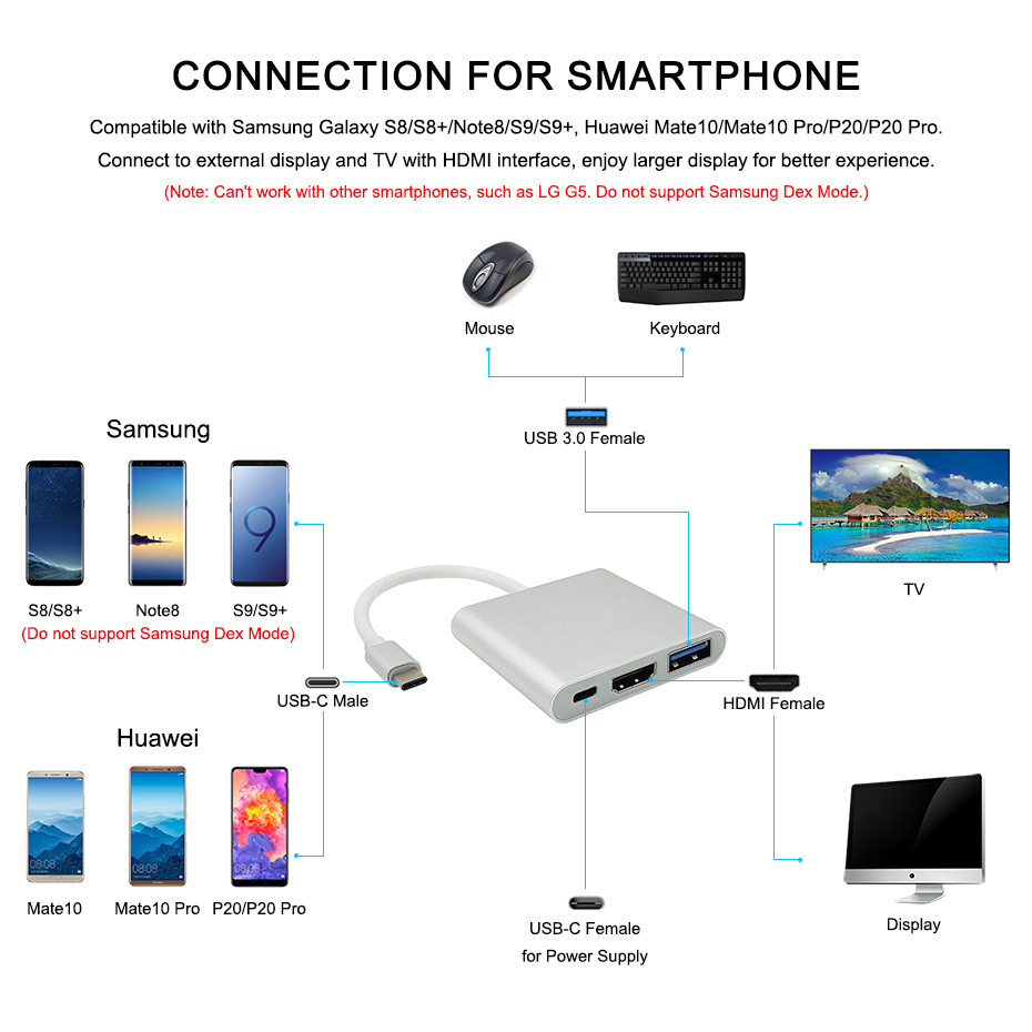 USB Type C To HDMI USB 3.0 Charging Adapter Converter USB-C 3.1 Hub Adapter for Mac Air Pro Pixel Huawei Mate10 Samsung S8+ Plus (16)