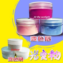 photochromic pigment,sunlight sensitive pigment,color change by sunlight or UV light Acrylic paint,color:blue,yellow,etc(China)
