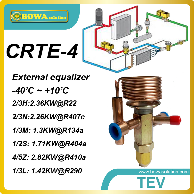CRTE-4 R134a cooling capacity, external equlizer TX valve with solder connection working for refrigerated truck<br><br>Aliexpress