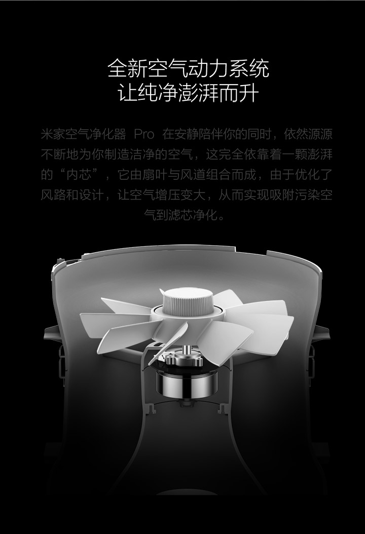 Xiaomi Original Air Purifier Pro Intelligent OLED Screen Wireless SmartPhone APP Control Household Appliances CADR 500m3h 60m3 (3)
