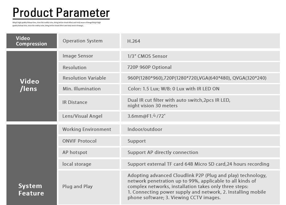 TF IP 720P/960P WIFI 18