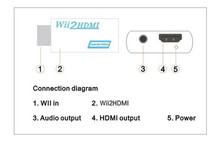 White 3.5mm Audio Video Output For Wii to HDMI Wii2HDMI Adapter Converter Full HD 1080P Output Christmas Gift(China)