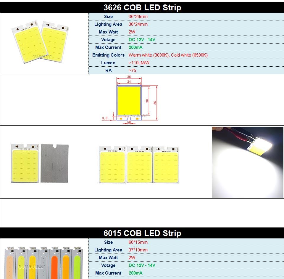 DC12V LED COB Bulb Light Emitting Diodes 2W-200W Round COB Strip White Red Blue Color 12V LED Lamp Chip for Auto Car Bulbs DIY (1)