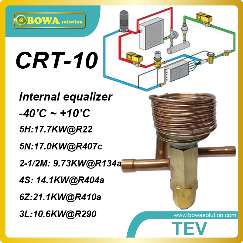 CRT-10 R134a 8.8KW cooling capacity TVX with copper tube replace sporlan BQ, EBQ, &amp; SBQ, SBF &amp; EBF expansion valve<br><br>Aliexpress