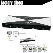 all to HDMI converter HDMI DVI component to HDMI Switcher converter with Toslink audio output