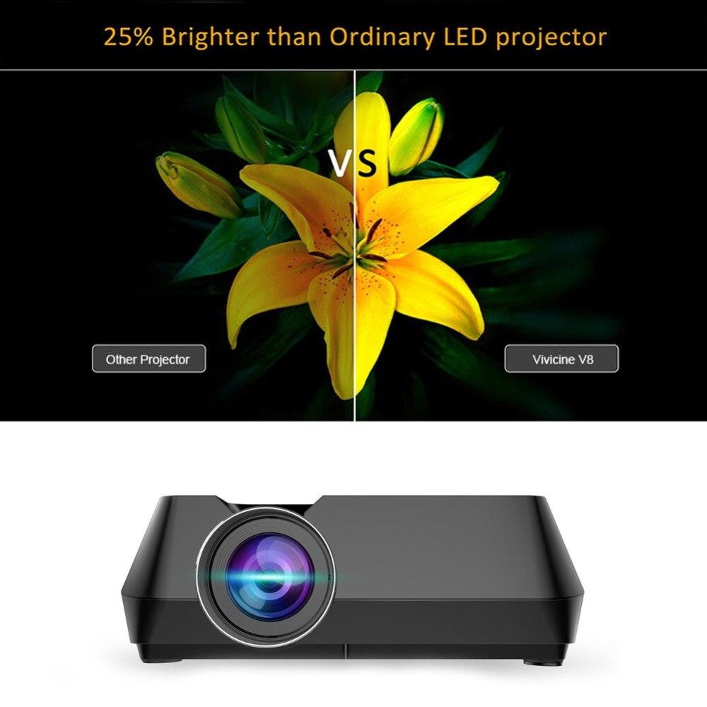 VIVICINE Portable Mini LED Projector V8 Plus (10)