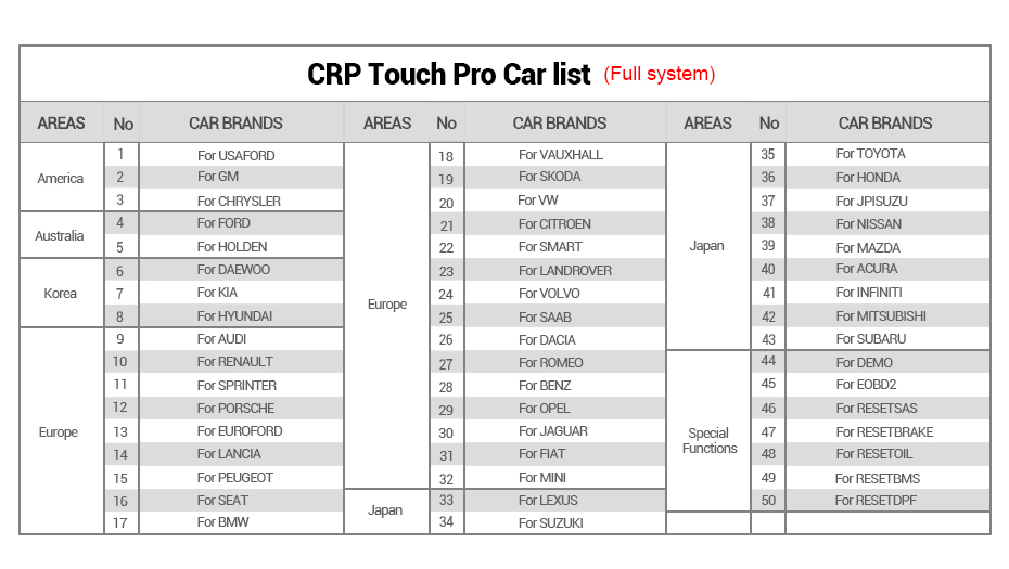 crp-trouch-pro