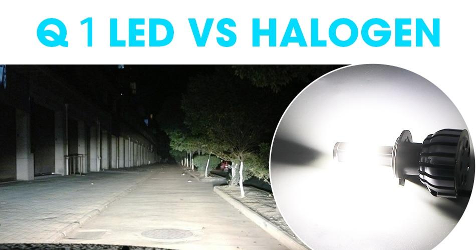 7 hlxg 4 Sides 12000LM H8 H11 Fog lights No Error Free h7 led canbus H4 Lamp HB3 9005 HB4 90W light bulbs for cars 24V 12V 6000K
