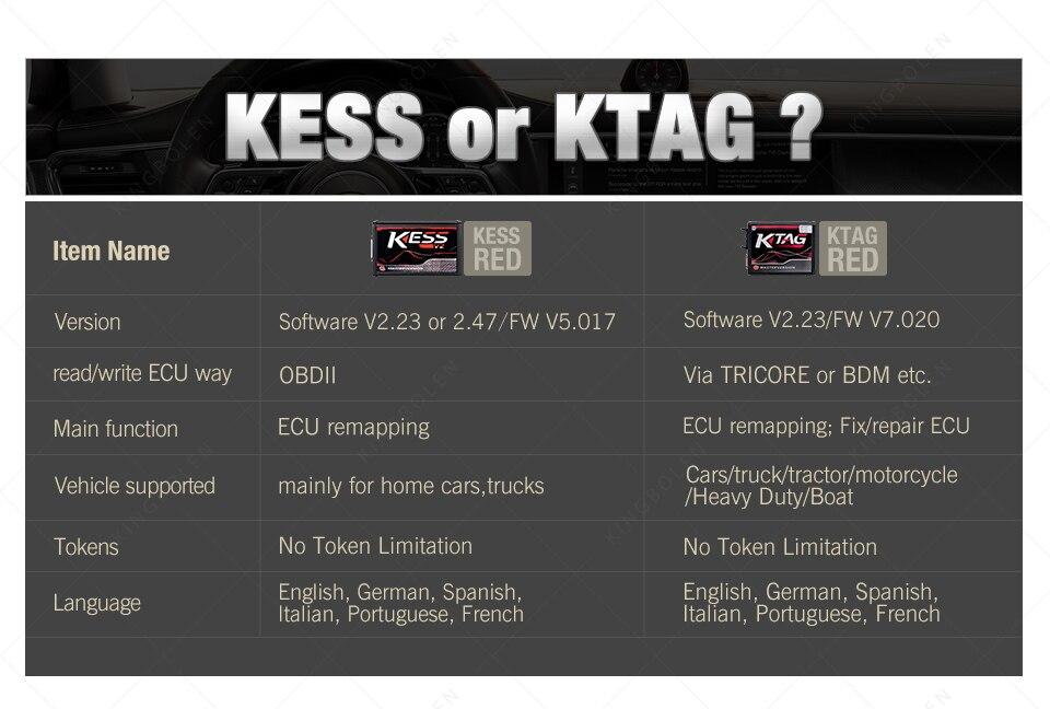 Ktag V7.020 V2.23 4 LED version (4)