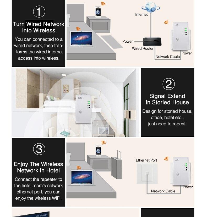 WiFi signaali võimendi