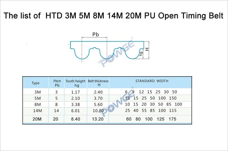BEMONOC HTD 3M Synchronous Belt Length 345mm Teeth 115 Width 15mm Arc Teeth Belt 2Pcs//Pack
