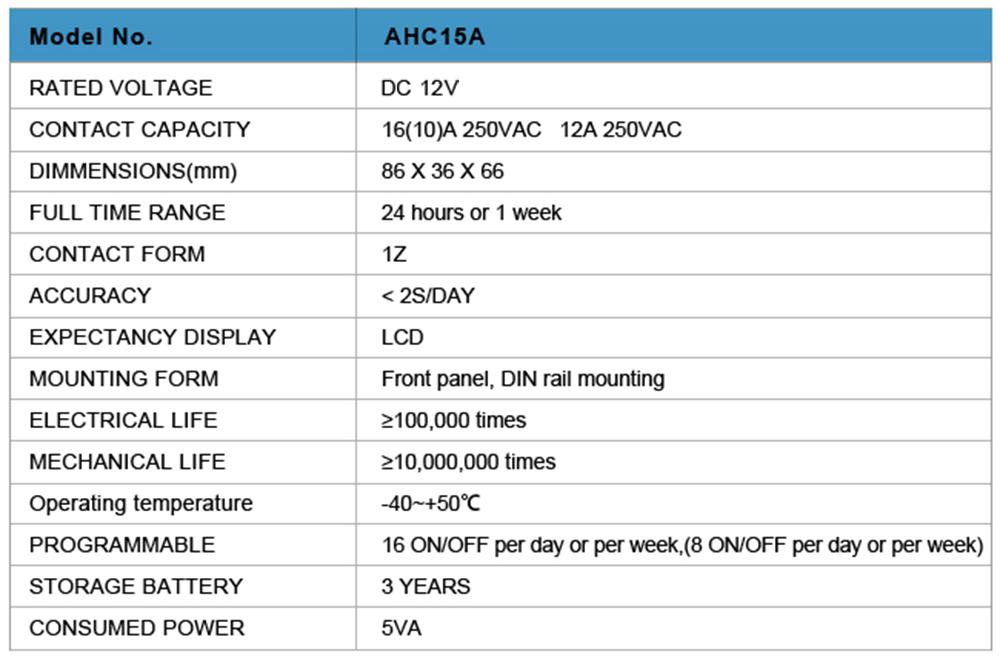 AHC15A(BS26)12V