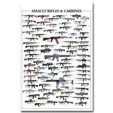 Assault Rifles Carbines Gun Chart Art Silk Poster Fabric Huge Print 24x36 32x48 inches Military Weapons Wall Picture Decor