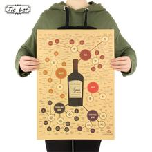 TIE LER Wine Collection Process Poster Bars Kitchen Drawings Poster Adornment Retro Wall Sticker 51.5X36cm(China)