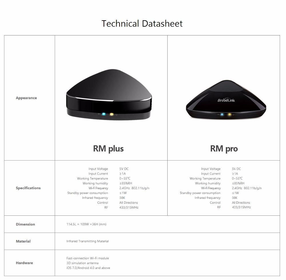 BroadLink-Official-Website---IR+RF-Control_08