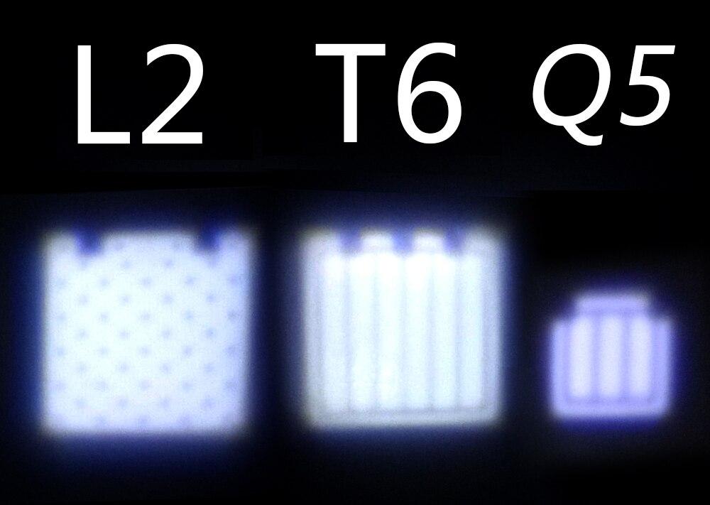 Q5 T6 L2