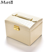 Cosmetics Case Functional Necklace Lipstick Toiletries Jewelry Organizer Box Train Professional Makeup Case Beauty Vanity Bag