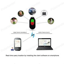GPS Tracker Car Auto IPX6 Waterproof Small Size Real-time SOS Alarm tracking device for Pet Animal Kids Vehicle(China)