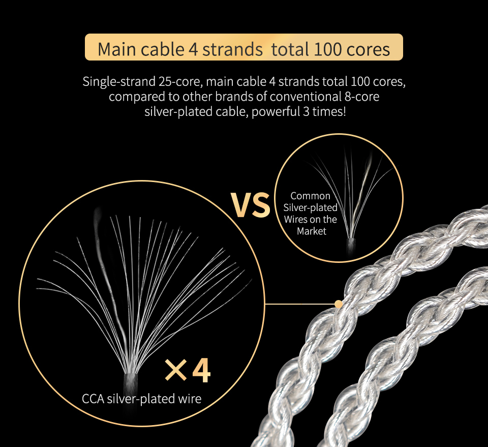 CCA_Silver_Plated_Upgrade_Cable_3.5 mm_Audio_Cable_4_Core_0.75mm_2_PIN_Earphone_Cable_DIY_for_CCA_C10_C04_C16 (3)