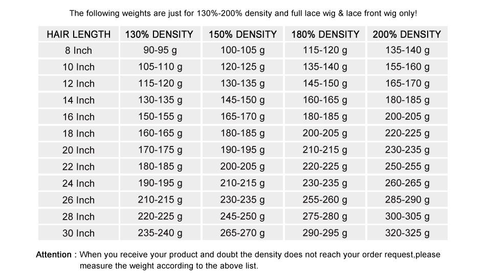 4-Weight List