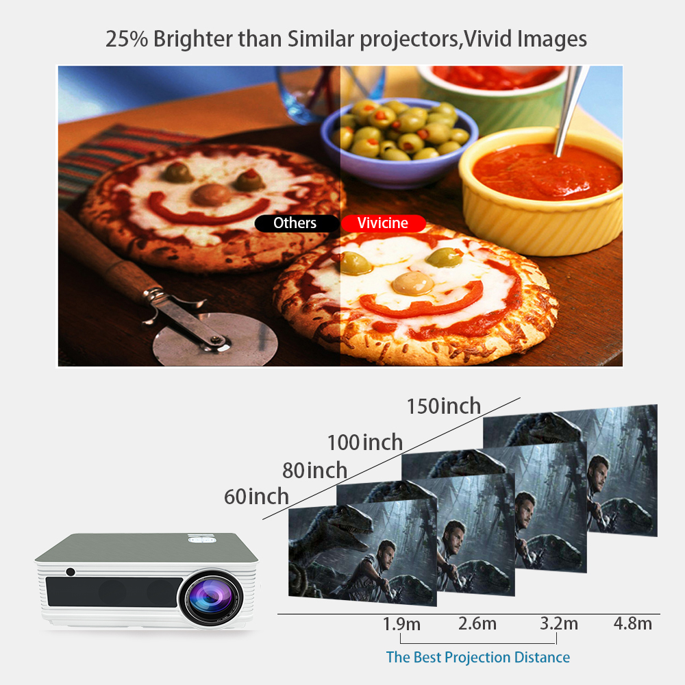VIVICINE 5500Lumens 1080p HD LED Projector (3)