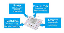 CE/Rohs/FCC Approved Personal Usage Elderly Help Medical Alert with medical alert pendant T4 kits with 2pcs sos button
