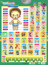 QITAI 2017 Russian kids Educational toys Phonic Wall Hanging Chart Russian people Phonetic chart Russian learning machine(China)