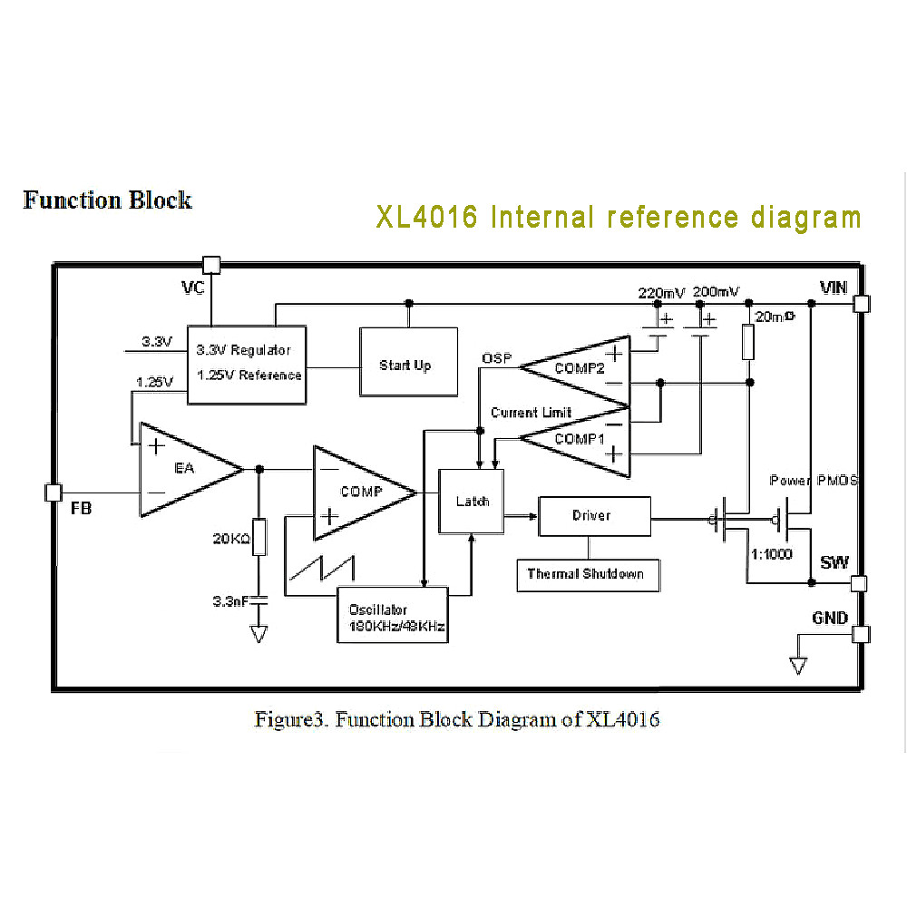 XL4016E1 DC-DC (1)
