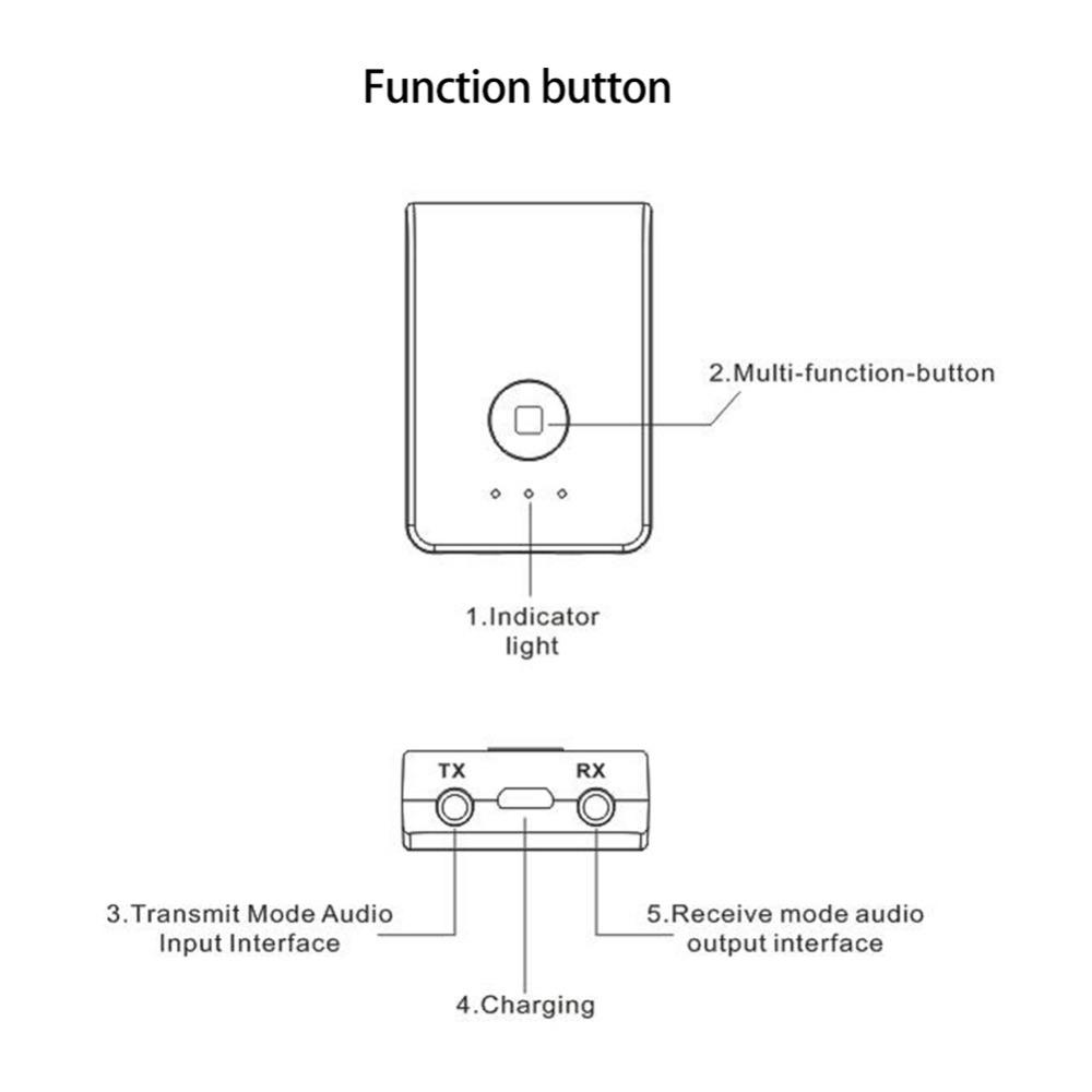 E0027 TX90 Bluetooth TX Transmitter & RX Receiver (7)