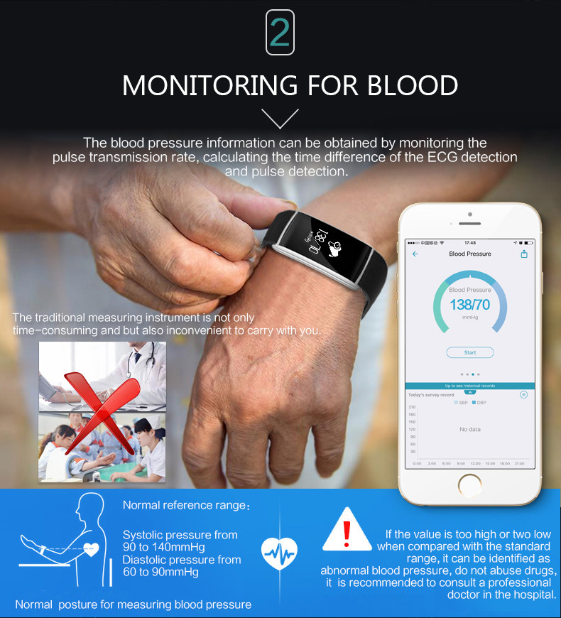 Fitness Tracker Smart Bracelet Blood Pressure Blood Oxygen Heart Rate Fatigue Monitor Wristband Sports Smartband for Phones 3