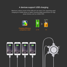 Buy Power bank 4 Port High Speed Desktop USB Charger Qi Wireless Charging function Samsung S6 950 Qi Enabled Devices charge for $45.90 in AliExpress store