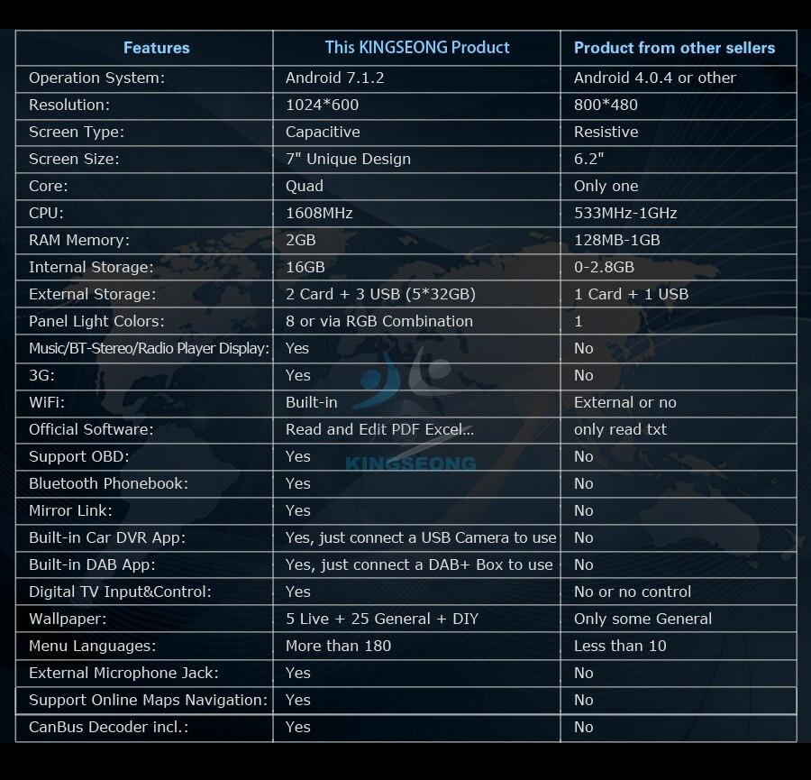 ES3709F-E3-Contrast
