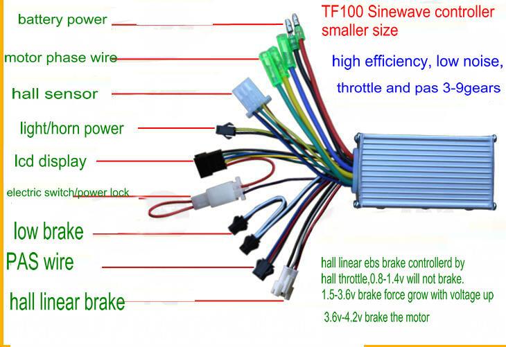 tf100sinewave controller