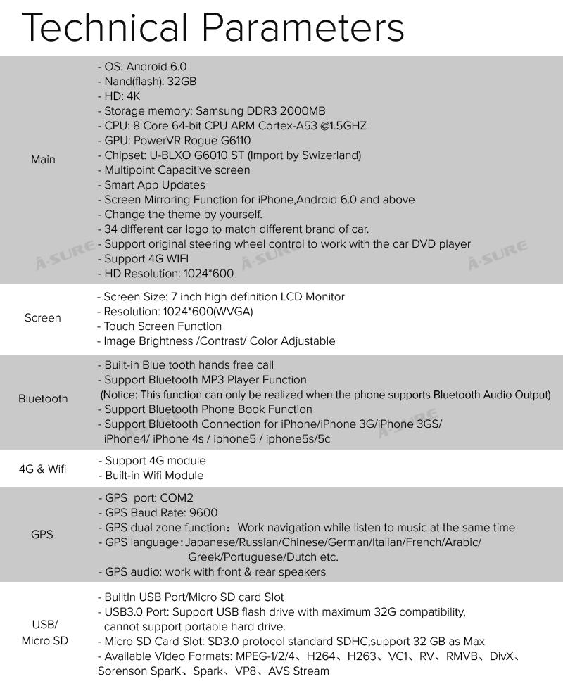 A-Sure Android 6.0 Radio DVD GPS for OPEL Meriva Zafira Antara Astra Vectra Vivaro 8 core CPU 32GB ROM 2GB RAM DAB+ RDS