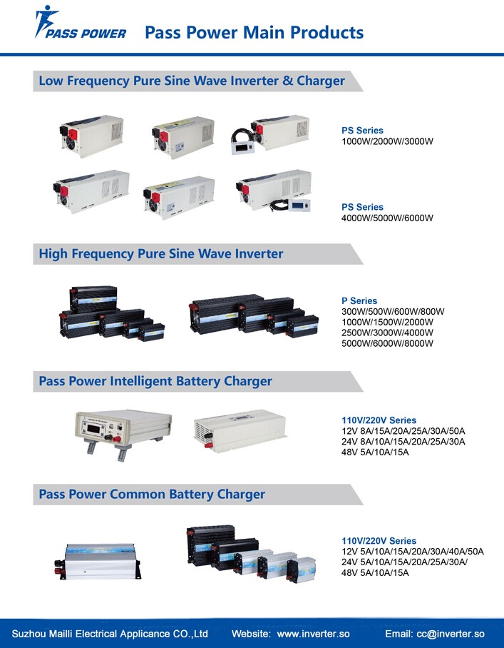 PASS POWER Main Products
