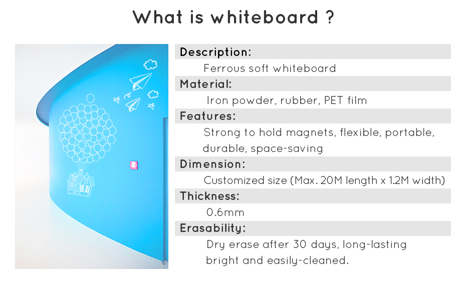 930_02 Dry Erase Ferrous whiteboard Waterproof Kitchen Wall stickers Hold Magnets Home Wall Room Decor Blue Color 80 x 50 cm x 0.6 mm