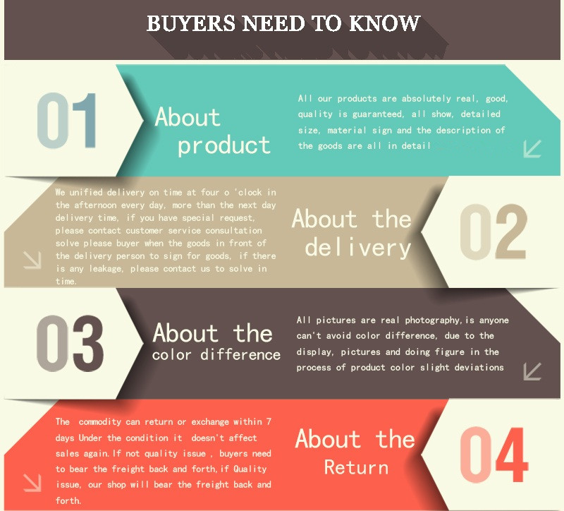 buyers need to know